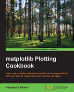 matplotlib Plotting Cookbook - Devert Alexandre