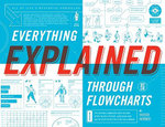 Everything Explained Through Flowcharts : All of Life's Mysteries Unraveled Including Tips for World Domination, Which Religion Offers the Best Afterlife, Alien Pickup Lines, and the Secret Recipe for Gettin' Laid Lemonade - Doogie Horner