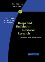 Drops and Bubbles in Interfacial Research