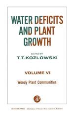Woody Plant Communities