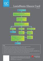 LexisNexis Glance Card : Evidence Law at a Glance - A Hemming