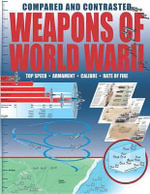 Weapons of World War II : Top Speed, Armament, Caliber, Rate of Fire - Michael E Haskew