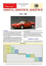 Ferrari 308/328 Buying Guide - Chris Mellor