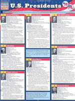 U.S. Presidents : Reference Guide - BarCharts, Inc.