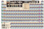 Periodic Table-Laminated - BarCharts Inc