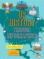 Us History Through Infographics - Karen Latchana Kenney