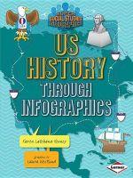 Us History Through Infographics : Super Social Studies Infographics - Karen Latchana Kenney