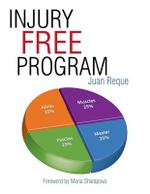 Injury Free Program - Juan Reque