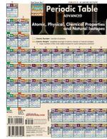Periodic Table Advanced : Quickstudy: Academic - BarCharts, Inc.