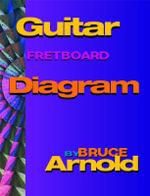 Guitar Fretboard Diagram - Bruce E. Arnold