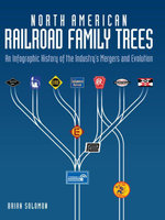 North American Railroad Family Trees : An Infographic History of the Industry's Mergers and Evolution - Brian Solomon