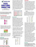 Excel Conditional Formatting Tip Card - Anne Walsh