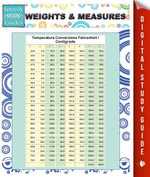 Weights & Measures (Speedy Study Guides) - Speedy Publishing