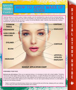 How To Apply Make Up Guide (Speedy Study Guide) - Speedy Publishing
