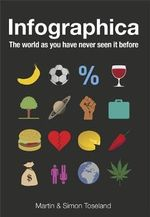 Infographica : The World As You Have Never Seen It Before - Martin Toseland