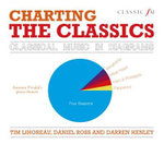 Charting the Classics : Classical Music in Diagrams - Tim Lihoreau