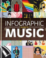 Infographic Guide to Music - Graham Betts