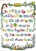 Jolly Phonics Letter Sound Poster (in Print Letters) - Sue Lloyd