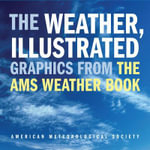 The Weather, Illustrated : Graphics from the AMS Weather Book