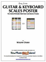 Roedy Black's Guitar & Keyboard Scales Poster : The Home-Printable Wall Chart and Book of Scales - Wayne, O. Chase