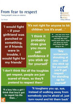 From Fear to Respect : Young people's views on violence - Sue Sharpe