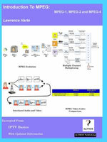 Introduction to MPEG; MPEG-1, MPEG-2 and MPEG-4 - Lawrence Harte