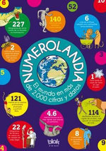 Numerolandia - Various Authors