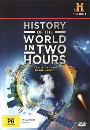 History Of The World In 2 Hours - Alex Flippenko