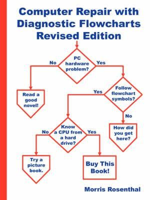 the cartoon guide to statistics 1st edition pdf