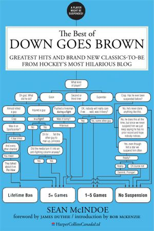 The Best of Down Goes Brown : Greatest Hits and Brand New Classics-to-Be from Hockey's Most Hilarious Blog - Sean McIndoe