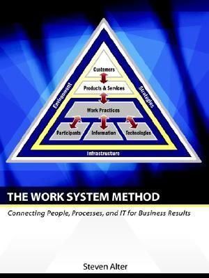 Cover of The Work System Method